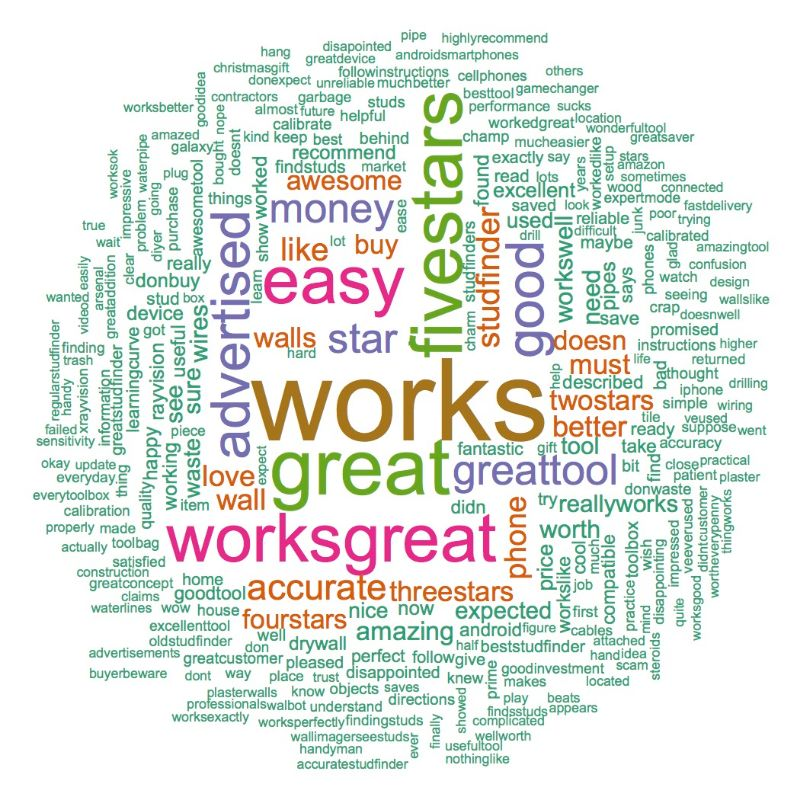 Walabot DIY Word Cloud