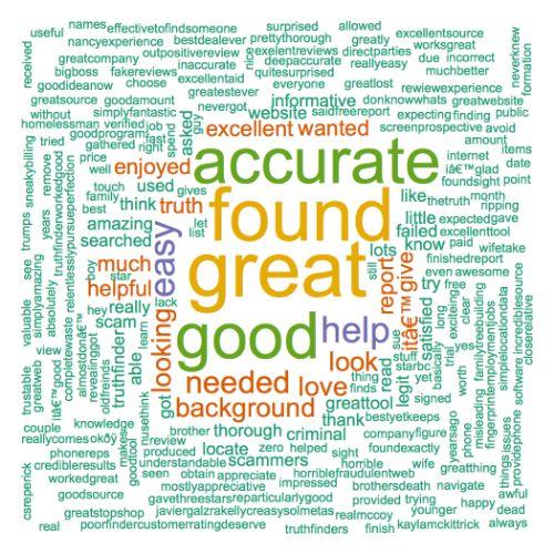 Positive TruthFinder Word Cloud