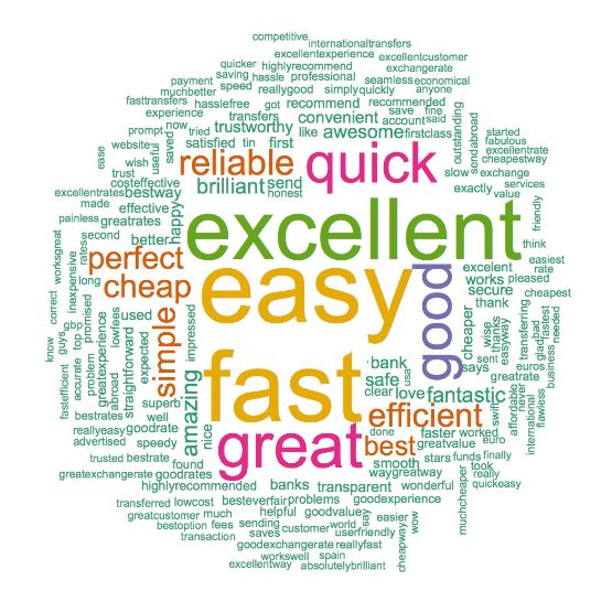 TransferWise Positive Word Cloud