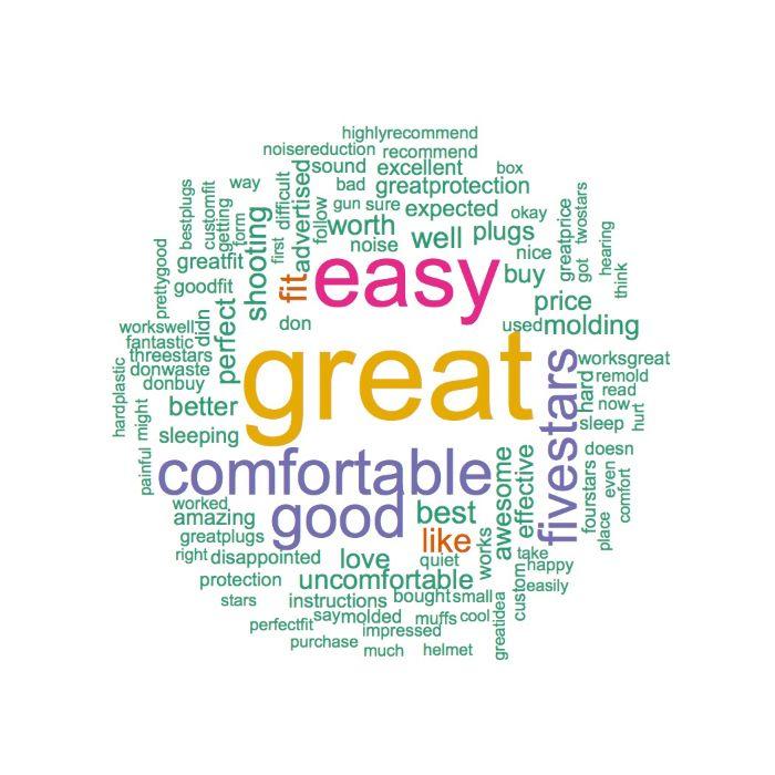 Decibullz Positive Word Cloud