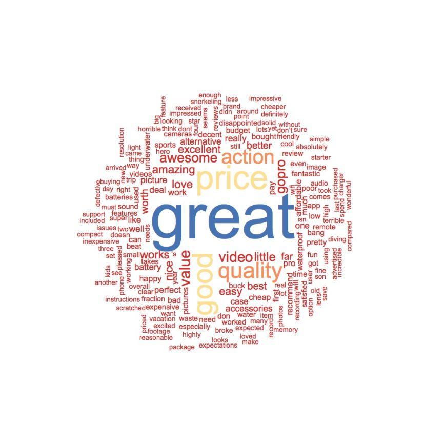 Positive AKASO EK7000 Word Cloud