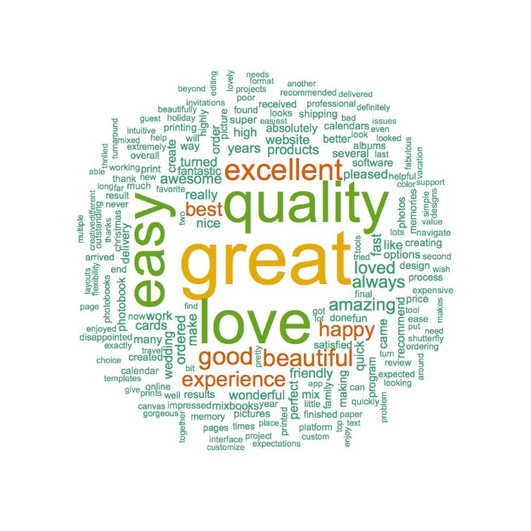 Positive Mixbook Word Cloud