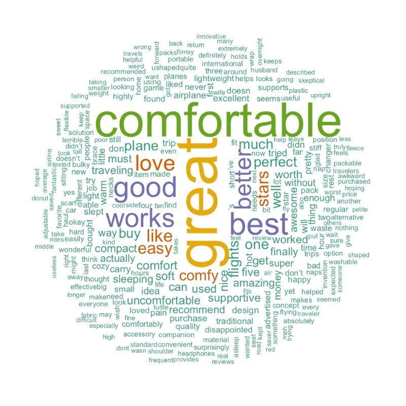 Positive Trtl Pillow Word Cloud